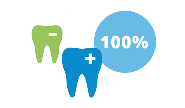 Zahnersatz Zahnersatz, Inlay und Implantate bis 100%